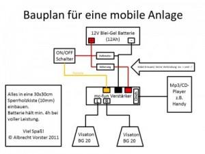Bauplan_mobile_Anlage-400x300